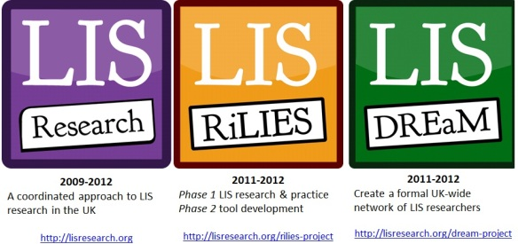 LIS Research Coalition DREaM RiLIES logos