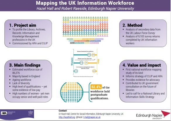 Workforce mapping project poster