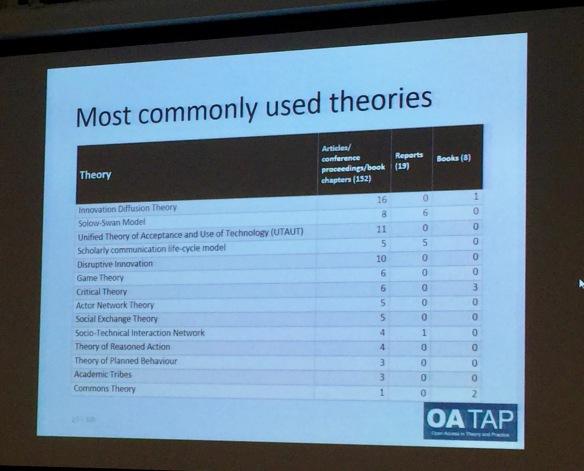 OATAP theories