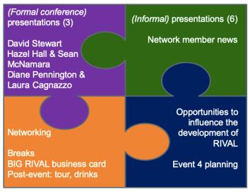 #lisrival event 2 content